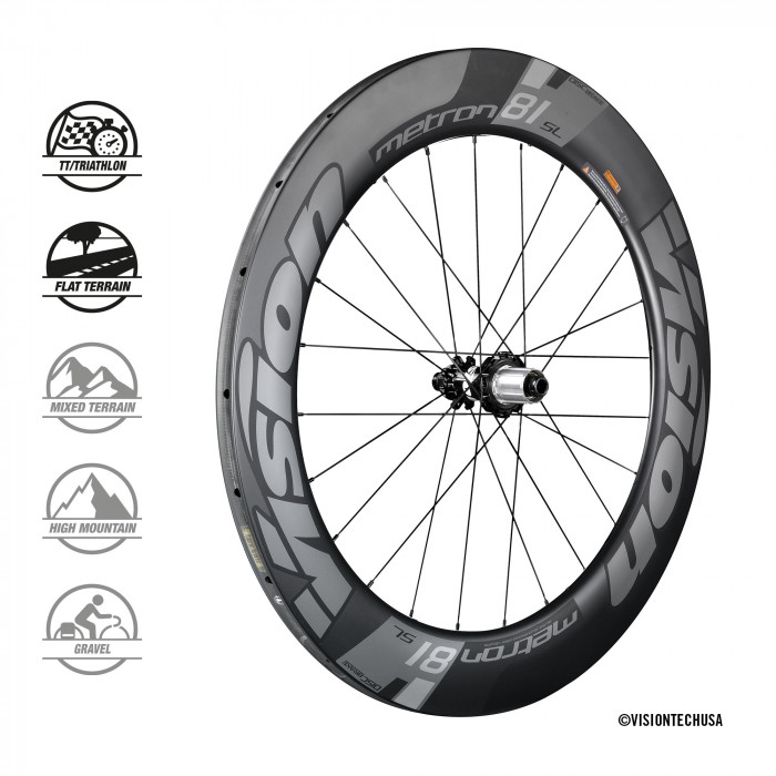 Vision Metron 81 SL Disc Tub_Rear