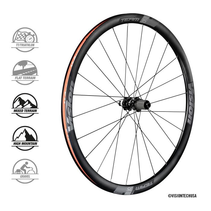 Vision Team35 Disc Centerlock_Rear